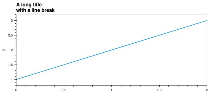 bokeh_plot - 2021-10-08T115021.439
