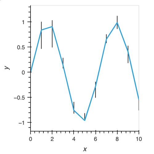 bokeh_plot - 2021-05-20T000549.841